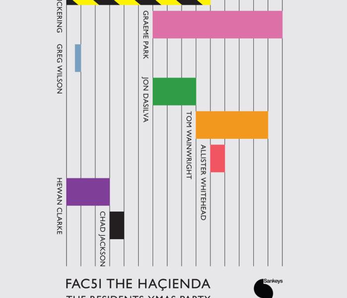 FAC51 The Hacienda Xmas Party At Sankeys