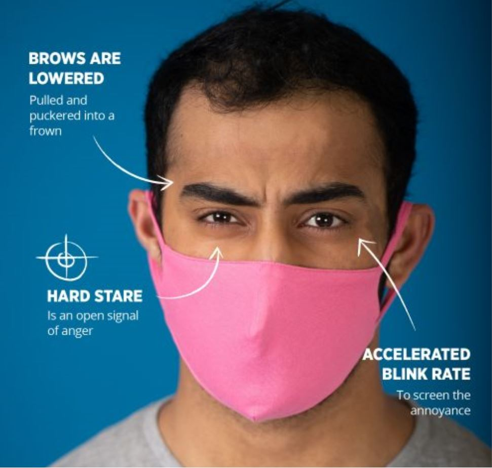 Body language expert reveals how to read facial expressions hidden by masks - The look of Anger