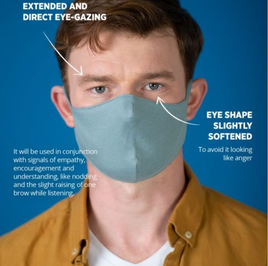 Body language expert reveals how to read facial expressions hidden by masks - The look of Concern.